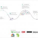 iHQ Infographic